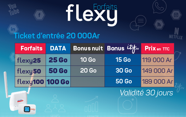 Promotion tarif Flexy pour l'internet 4G prépayé